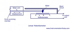 Linear Potentiometer Transducer