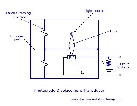 Photo-Diode  Transducer