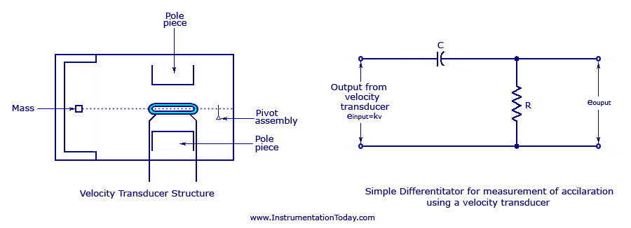 Acceleration Transducer