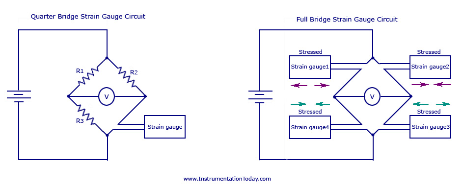 Quarter And Full Bridge Strain Gauge Circuit