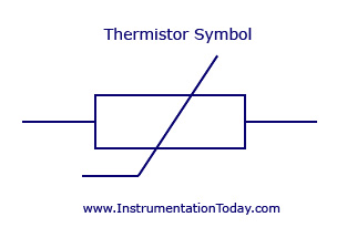 Thermistor Symbol