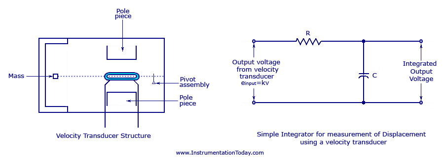 08 likewise Intelligent Ambulance Automatic Traffic Control additionally Ch4 2 49340706 likewise  together with Liquid Level Sensing Using Cdcs. on block diagram of transducer