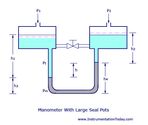 Manometer With Large Seal Pots