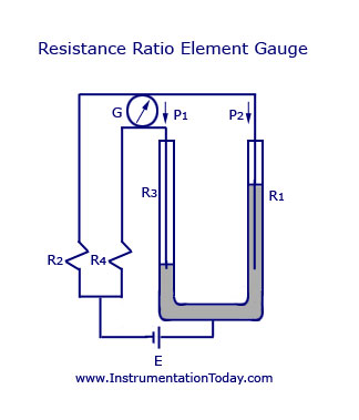 Resistance Ratio Element Gauge