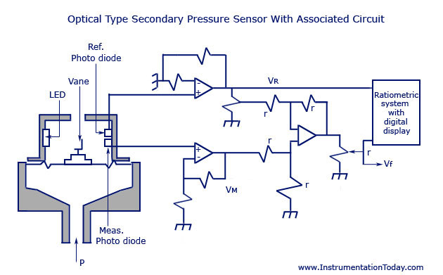 optical pressure sensor working construction circuit diagram rh instrumentationtoday com pressure switch wiring diagram square d oil pressure gauge wiring diagram